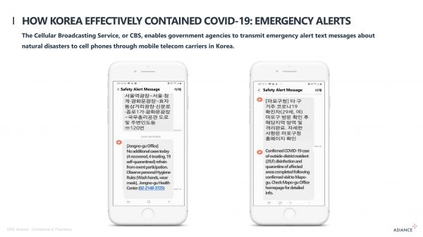 How Korea effectively contained Covid-19: emergency alerts