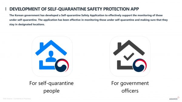 Development of self-quarantine safety protection app