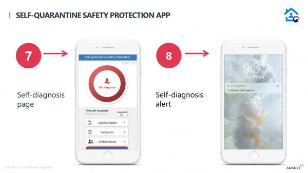 Self-quarantine safety protection app